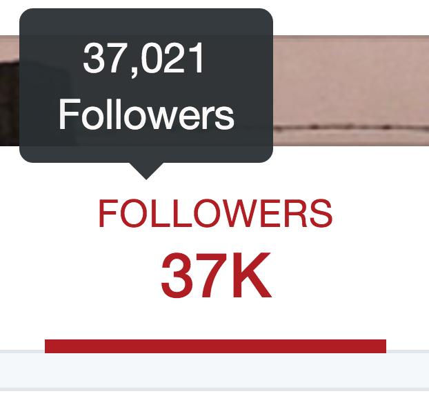37k twitter followers