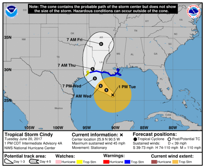 6-20 Cindy Forecast Track
