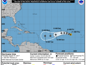 8-31 Irma Track Forecast
