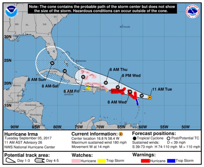 9-5 Irma Forecast Track