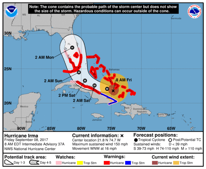 9-8 Irma Track Forecast