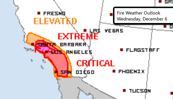 12-6 Fire Weather