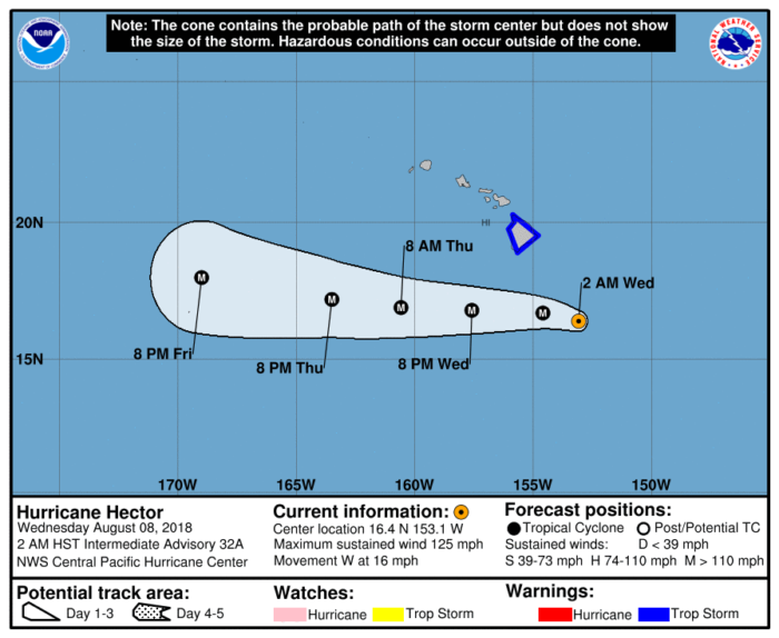 Hector Forecast Track