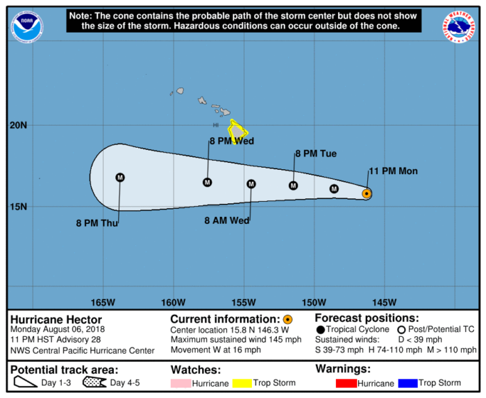 8-7 Hector Forecast Track