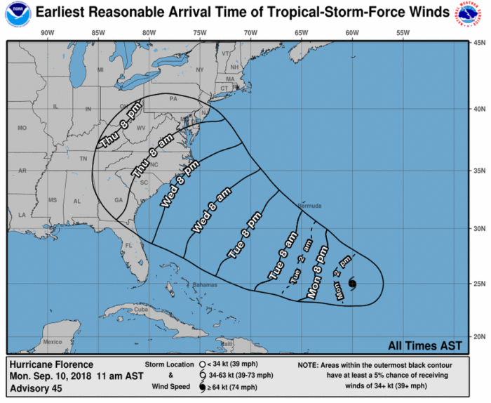 9-10 Florence Earliest Wind Arrival