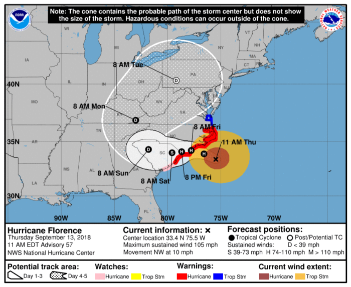 9-13 Florence Forecast Track