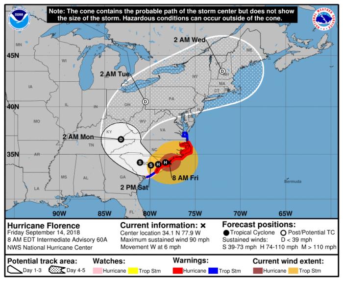 9-14 Florence Forecast Track