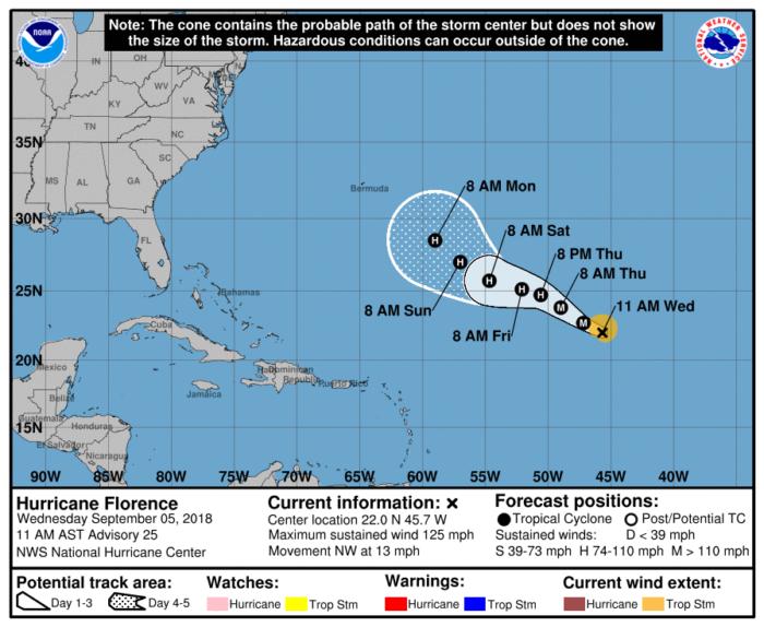 9-5 Florence Forecast Track
