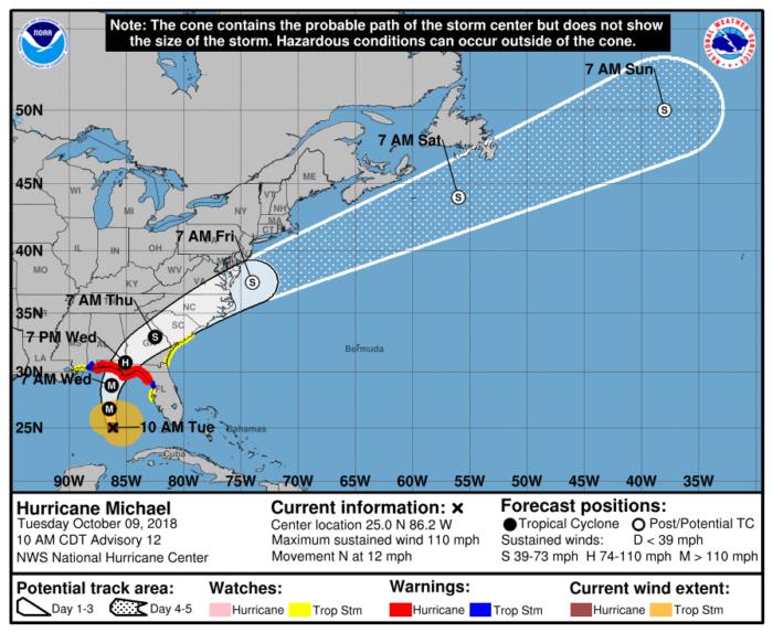 10-9 Forecast Track