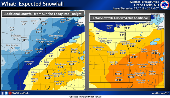12-27 Snowfall Forecast via NWS Grand Forks