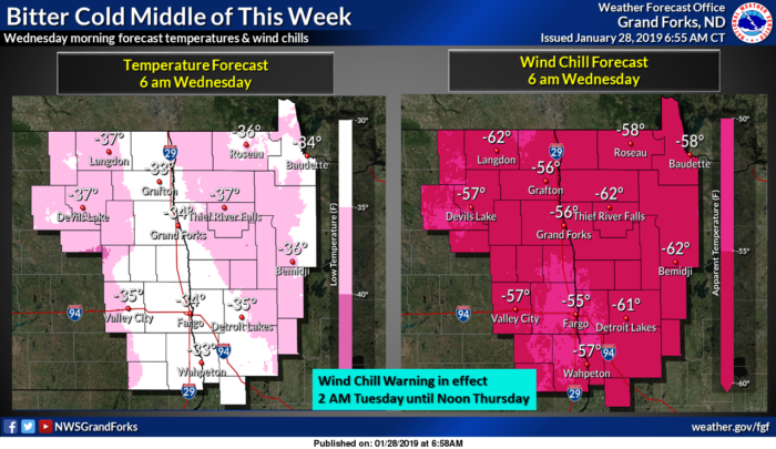 NWS Wind Chill Forecast via NWS Grand Forks