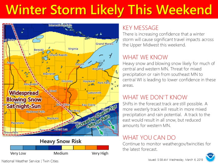Weekend Snow Potential via NWS Twin Cities