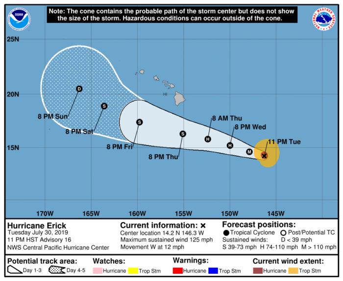 7-31 Hurricane Erick