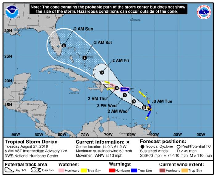 8-27 Dorian Forecast Track