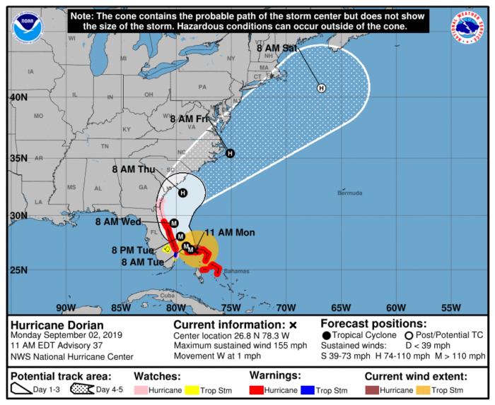 9-2 Dorian Forecast Track