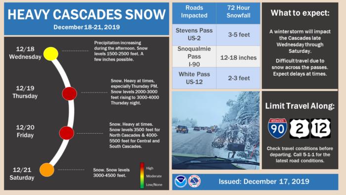 12-18 Forecast via NWS Spokane