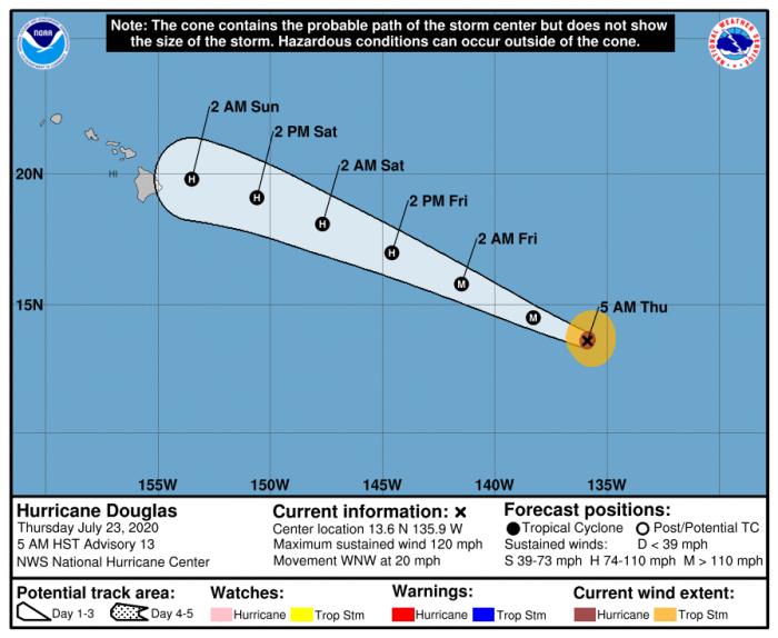 7-23 Douglas Forecast Track