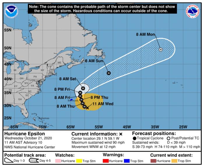 10-21 Epsilon Forecast Track