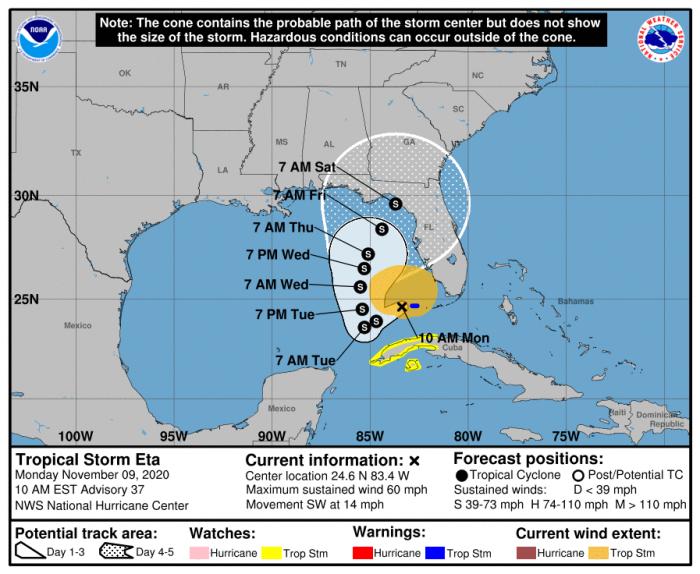 11-9 Forecast Track