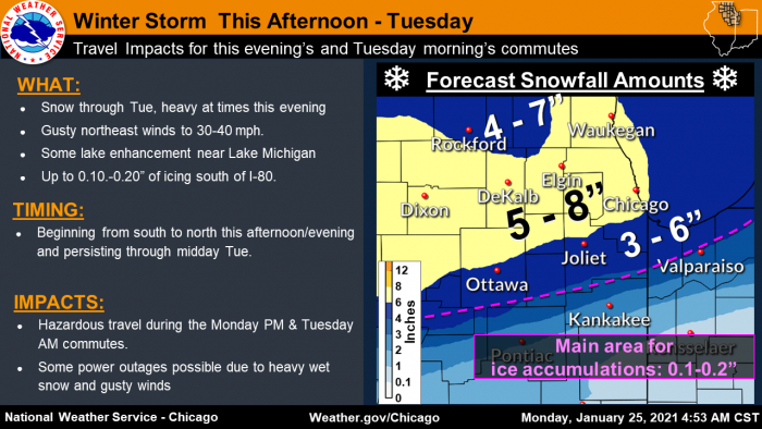1-25_ Snow Forecast via NWS Chicago