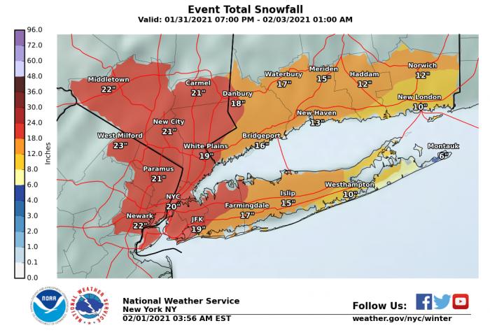 2-1 Snow Forecast via NWS New York