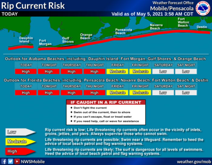 5-5 Rip Current Outlook via NWS Mobile