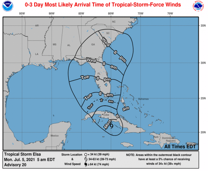 7-5 Elsa Most Likely Wind Arrival